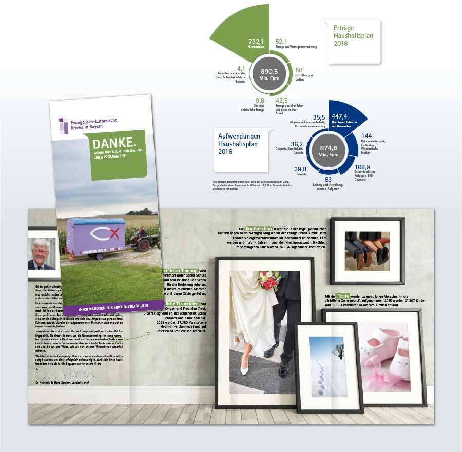 Design Folder, Infografiken